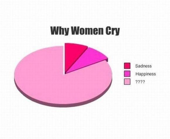 women4